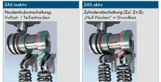 sistema-de-desconexion-selectiva-de-cilindros-en-el-tsi-de-cuatro-cilindros